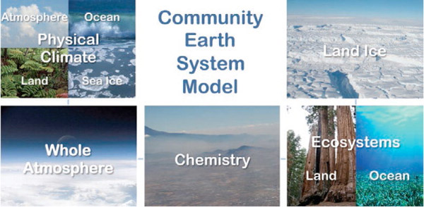 CESM_components