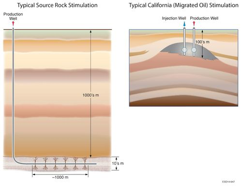 Rock_oil_migration